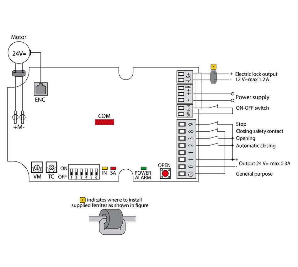 EL38 SPRINT Control Panel